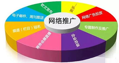 网络推广的方法-可行的网络推广方法.jpg